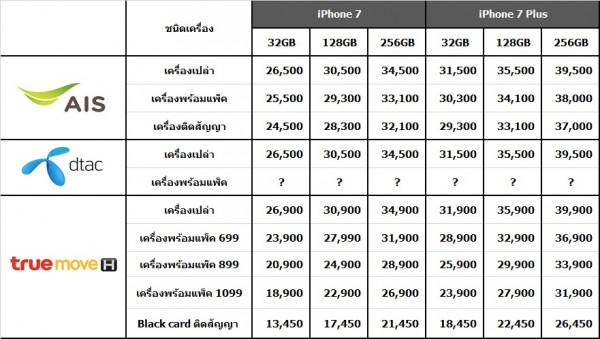 iphone 7 price 3 operator - 2