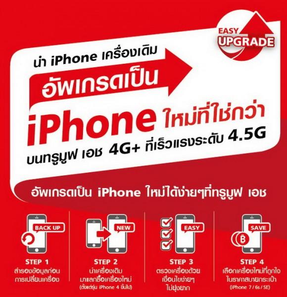 trade iPhone 2