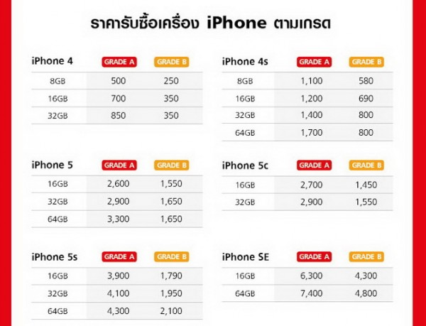 trade iPhone 4
