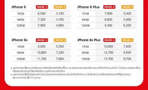 trade iPhone 5