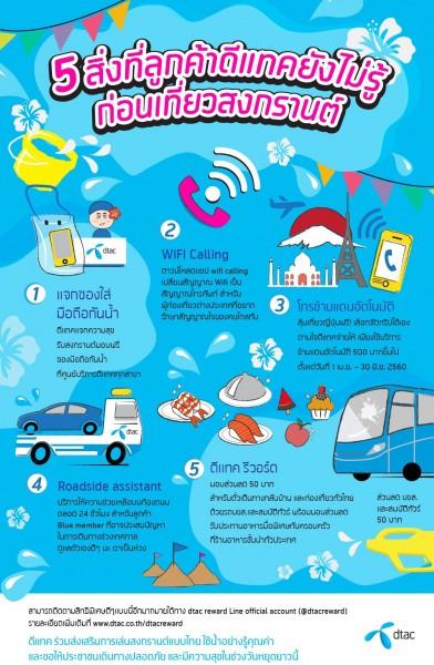 Songkran_Thailand_dtac