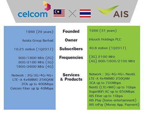 AIS NextG VS Malaysia-1