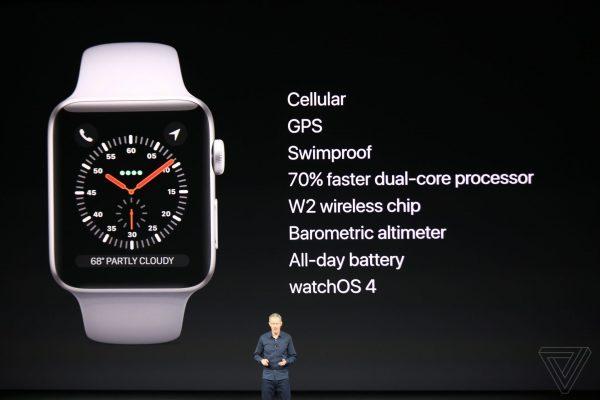 Apple Watch 3_7